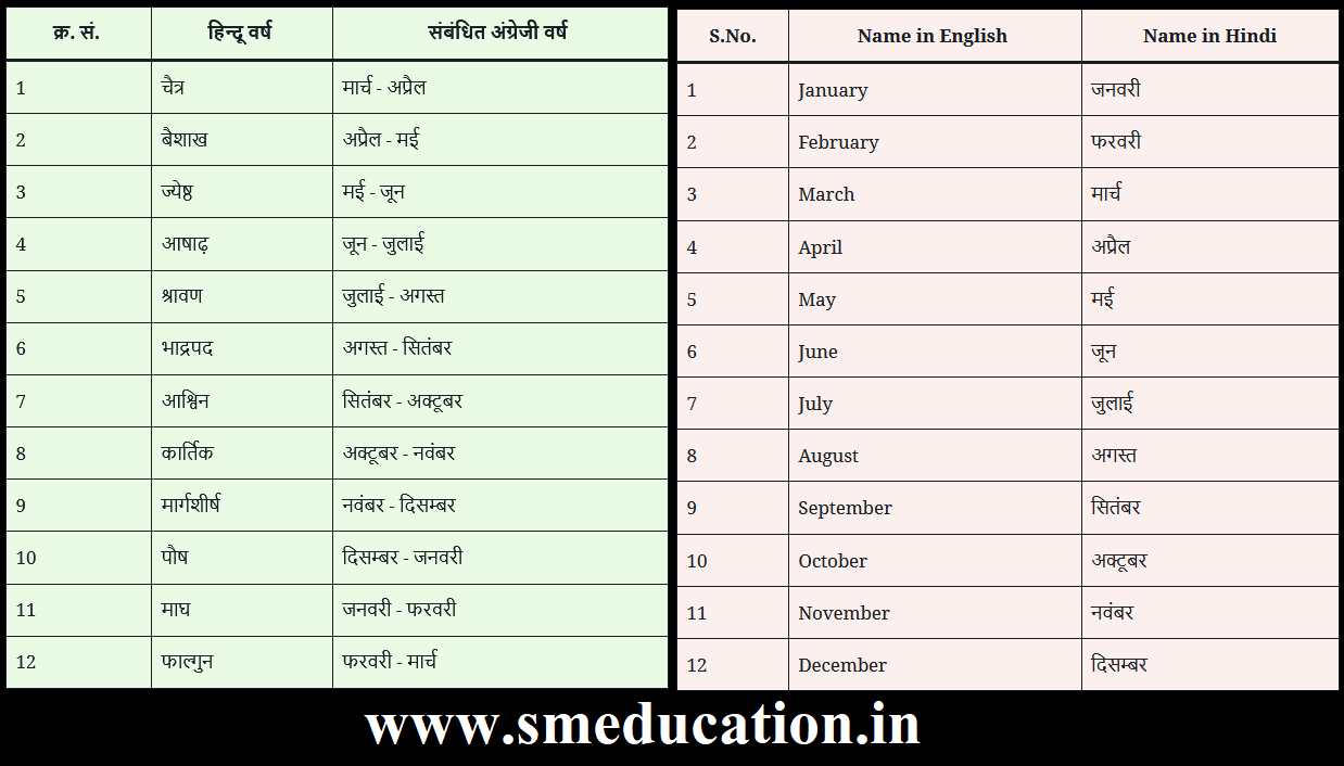 name of months in hindi and english