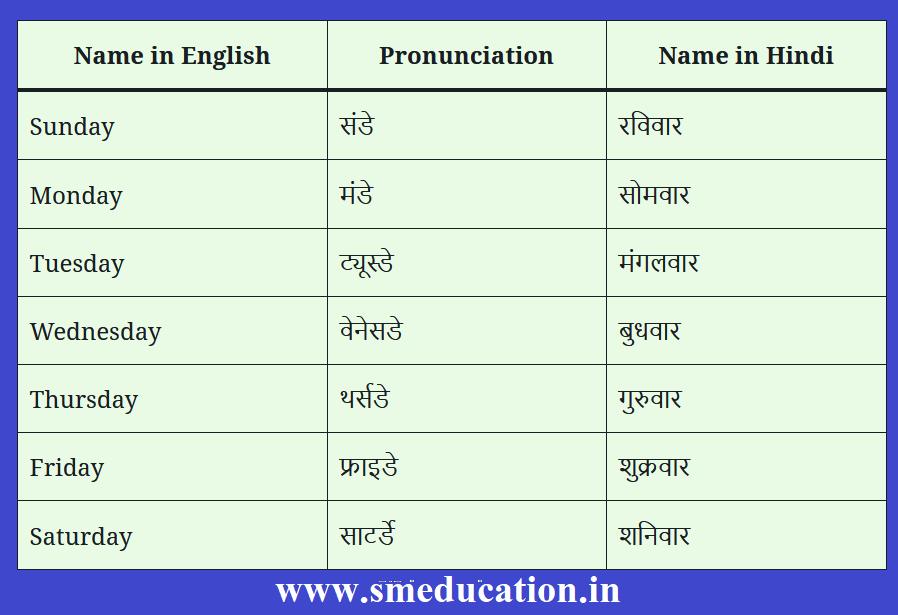 week days name in hindi and english